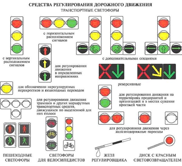 Автоинструктор Категория С